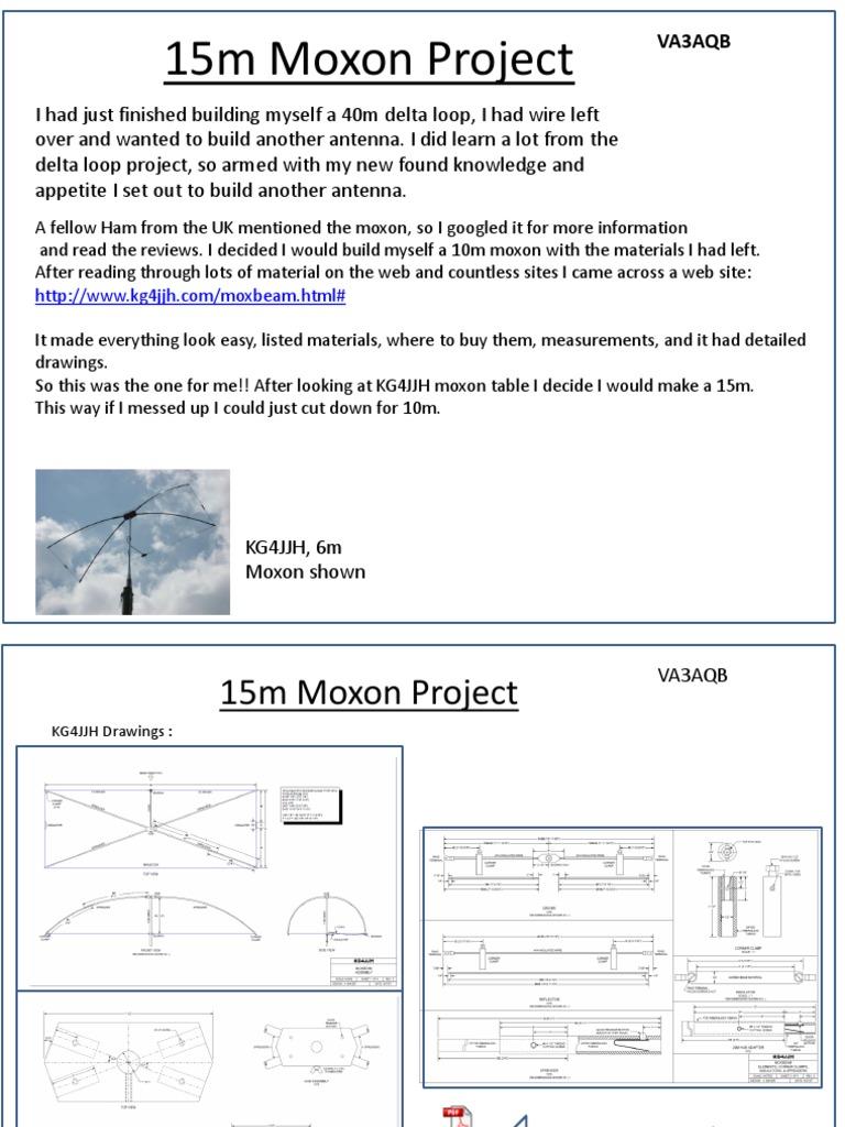 15m Moxon Project | Screw | Equipment