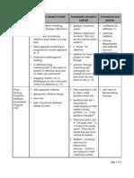 ETEC 590 Assessment Rubric