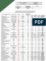 lista de equip  e calibração