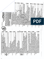 CA Dl Papers
