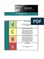 3dsmax Fbx 2012 Map