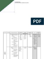 plan de tecnologia e informatica
