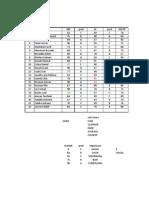 Latihan Excel - Tekno