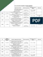 17131780-Lista-Reglementari-Tehnice-ApaCanal.pdf