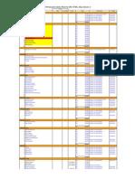 Src HTML 2012 - Batch 2