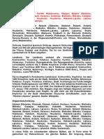 Die adlige polnische Familie Abakanowicz, Wappen Abdank (Abdaniec, Abdanek, Abdank, Avdank, Awdancz, Awdaniec, Białkotka, Biłkotka, Czelejów, Habdaniec, Habdank, Haudaniec, Hawdaniec, Hebdank,Łąkotka, Łękawa, Łękawica, Skuba, Szcz