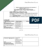 Grade 6 Science Curriculum.pdf