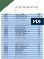 PROFESSOR DE-4 EDUCAÇÃO FÍSICA(tit)