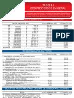 tabela_emolumentos_2012