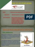Tipos de Erupciones de Volcanes