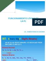 2.- Funcionamiento Logico de La Pc