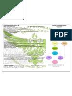 Plan de Clase Mypc i Actividad 24