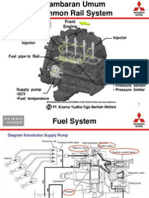 Fuel System | Fuel Injection | Throttle