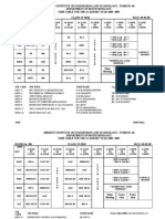 Time Table- BT