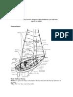 Boat Nomenclature