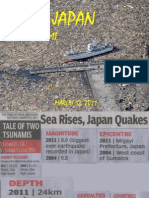 Japan Earthquakes