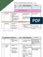 Yearly Plan Add Maths Form 4-Edit Kuching Senah 2008