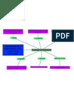 Importancia-de-la Planificacion-en-Mercados-FreddyVarela