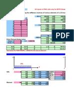 EQ-502 2D Frame Truss Matrix Calculator