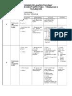 rancangan pelajaran tahunan t 2 (semak semula 06 khb