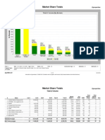 60605 Market Share Report Jan09