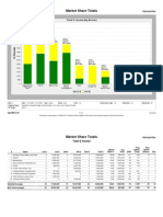 60614 Market Shae Report Jan09