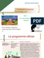TD 1 - Les mécanismes de marché