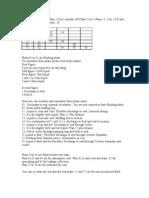 Notes on API Plan