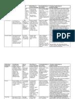 OB Medication Sheet