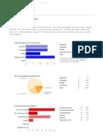 Cópia de Editar formulário - [ Pesquisa com professores de Sociologia ] - Google Docs
