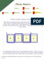 3 Phase Basics 2004