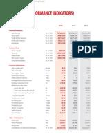 Ten Year Performance Indicators
