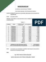 Informe de Produccion