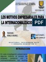 MOTIVOS EMPRESARIALES PARA INTERNACIONALIZACION