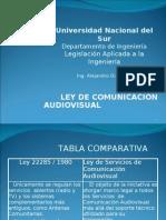 Ley de Medios Audiovisuales