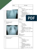 Radiologi Expertise Thorax