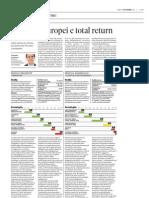 Tra bond europei e total return - Plus24, 08/12/12