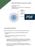 Sistema Formativo 1 2