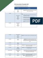 IAP Immunization Timetable 2012