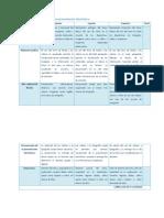 Rúbricas para la evaluación de una presentación electrónica