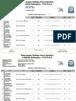 09/12/2012 3^Prova Class.1^-2^-3^ Finale Prov.Box.Sez.Padova FIPSAS Trota Lago.