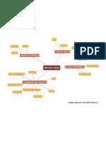 Componentes decisiones Mercado Global