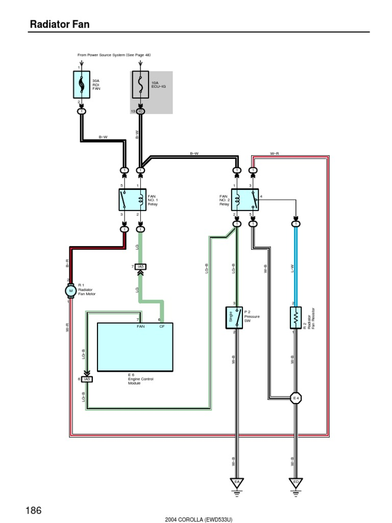 [DIAGRAM_4PO]  2004 Corolla Electrical Diagram -Radiator Fan | Electrical Components |  Engines | 2004 Toyota Corolla Starter Wiring Diagram |  | Scribd