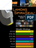SpiraSeal Color Chart- Fastener-Bolt Data