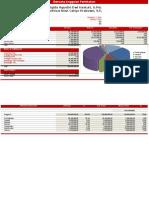 Rencana Anggaran Pernikahan - Desember 2012