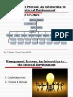 Management Structure by Mr. Francisco D. Esponilla II