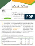 Insee Faits Et Chiffres Emploi Fc297