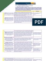 Pcmartinez Condiciones y Recursos Del Entorno