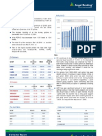 Derivatives Report 12 Dec 2012