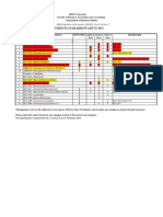 Subject Availability Lists for Economics